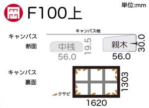 arf1022