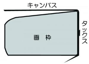 マルオカキャンバス木枠の特徴 - 傾斜断面